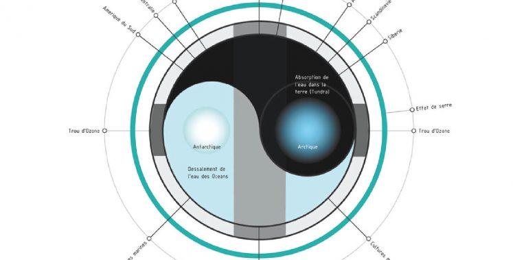 Cryosphère